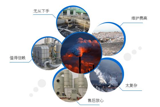 您还在为企业的废气、污水如何达标处理而烦恼吗?