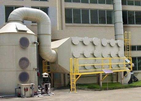 喷涂废气处理及固废治理趋势