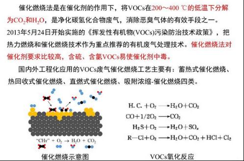 (RCO)蓄热式催化氧化燃烧炉工作原理