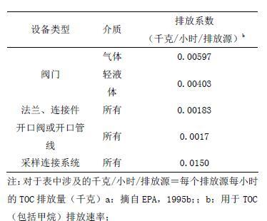 设备动静密封点泄漏组件平均排放系数
