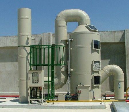运行废气处理塔前要做好哪些安装调试?